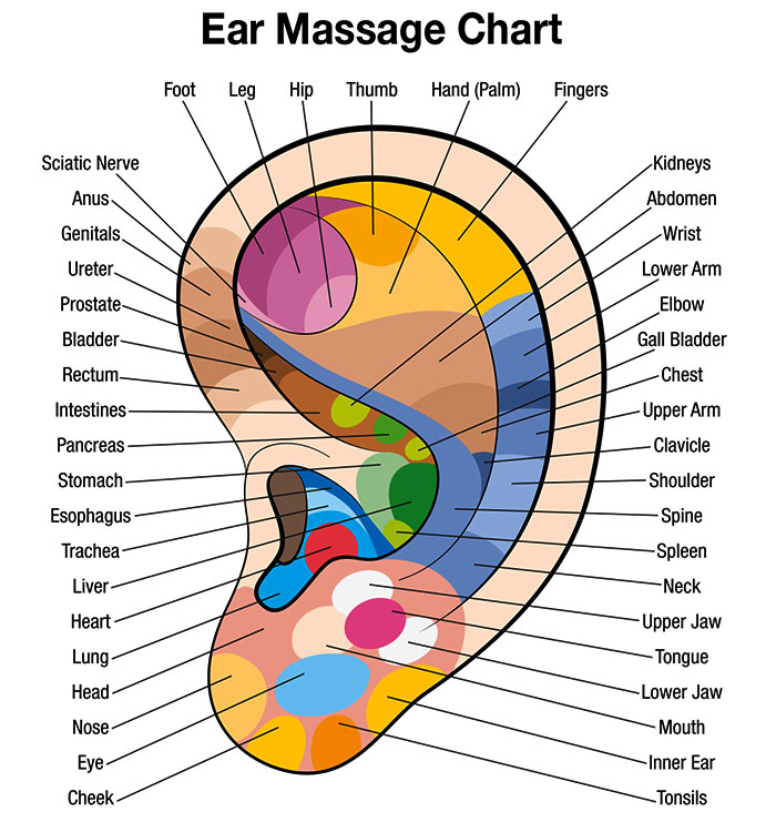 Ear-Massage